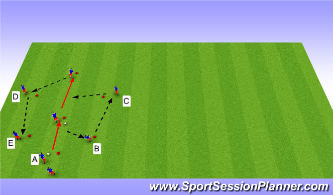 Football/Soccer Session Plan Drill (Colour): passing back and move