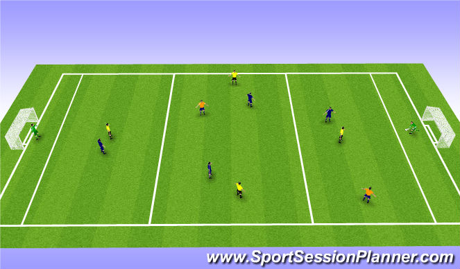 Football/Soccer Session Plan Drill (Colour): 5v5 plus floaters