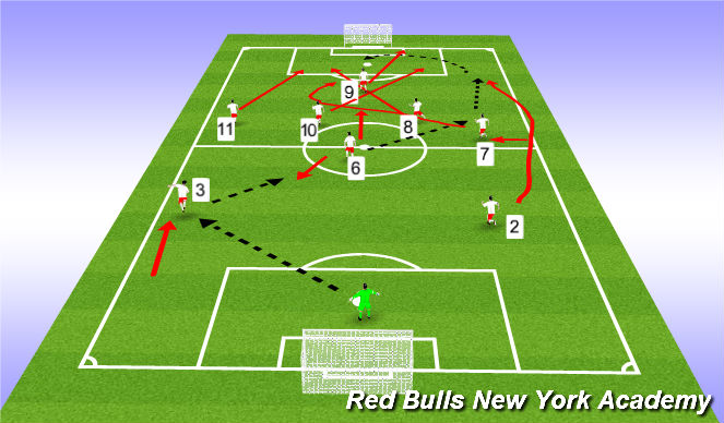 Football/Soccer Session Plan Drill (Colour): Pattern 1