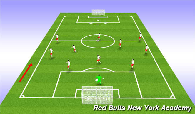 Football/Soccer Session Plan Drill (Colour): Free Play 11v11