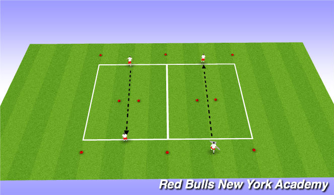 Football/Soccer Session Plan Drill (Colour): Technical Static