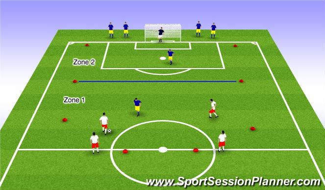 Football/Soccer Session Plan Drill (Colour): July 5th ADP