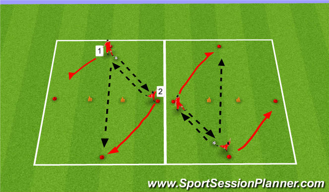 Football/Soccer Session Plan Drill (Colour): Skill Intro Pt1