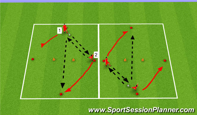 Football/Soccer Session Plan Drill (Colour): Counter Attacking Passing 1