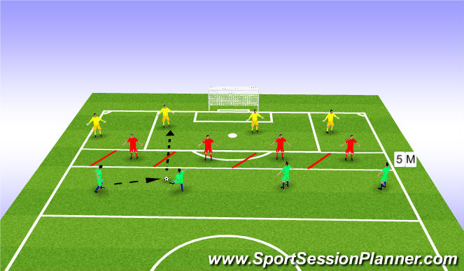 Football/Soccer Session Plan Drill (Colour): Counter Attacking Passing 2