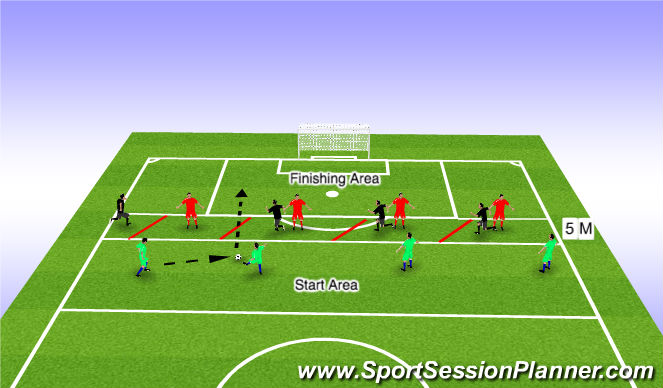 Football/Soccer Session Plan Drill (Colour): Counter Attack Passing 3
