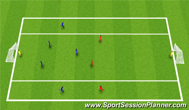 Football/Soccer Session Plan Drill (Colour): 5v3 w/GKs