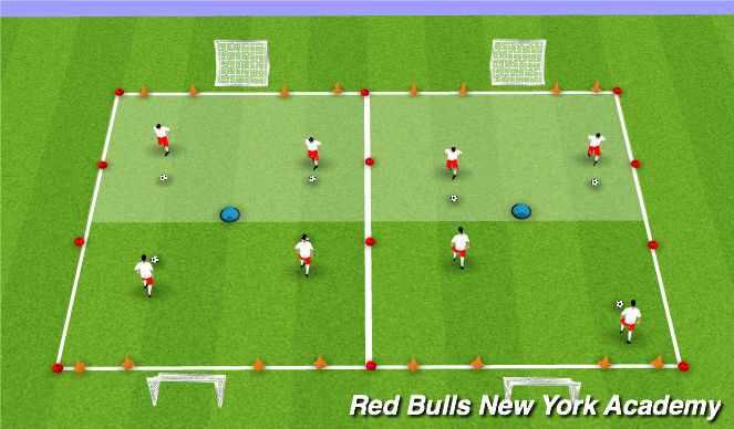 Football/Soccer Session Plan Drill (Colour): Semi Opposed Technical Rounds