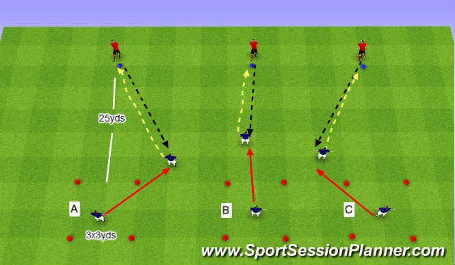 Football/Soccer Session Plan Drill (Colour): movement to meet incoming pass