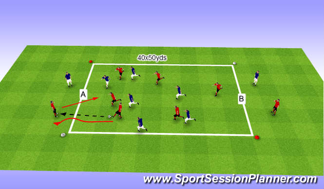 Football/Soccer Session Plan Drill (Colour): SSG with topic specific conditions