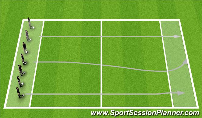 Football/Soccer Session Plan Drill (Colour): T1: Skills Corridor