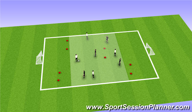 Football/Soccer Session Plan Drill (Colour): CG: Dribbling emphasis
