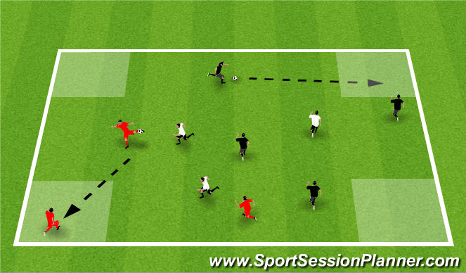 Football/Soccer Session Plan Drill (Colour): T2: