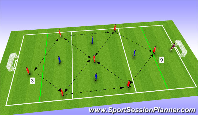 Football/Soccer Session Plan Drill (Colour): PP Warm up