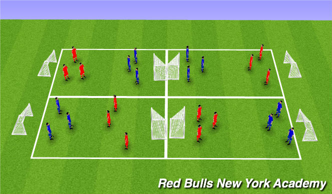 Football/Soccer Session Plan Drill (Colour): Evaluation Time