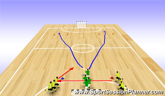 Futsal Session Plan Drill (Colour): Skill