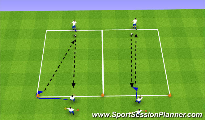 Football/Soccer Session Plan Drill (Colour): Technical warm up part 1