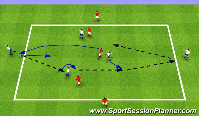Football/Soccer Session Plan Drill (Colour): SSG 4v4 (5v5)