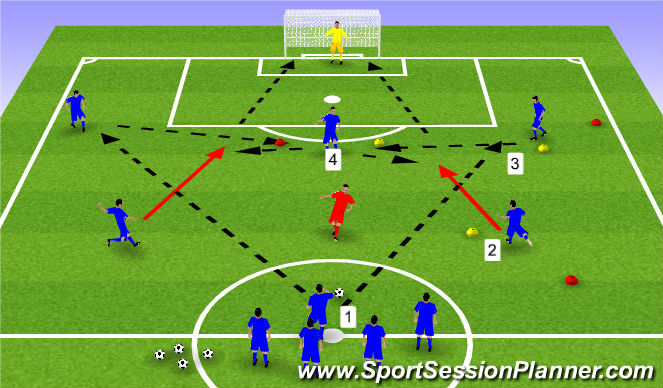 Football/Soccer Session Plan Drill (Colour): Combination play with Shooting