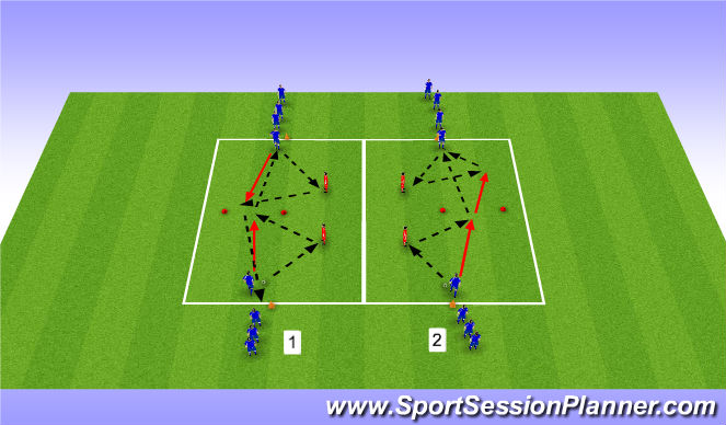 Football/Soccer Session Plan Drill (Colour): Wall Pass Warm Up Progression
