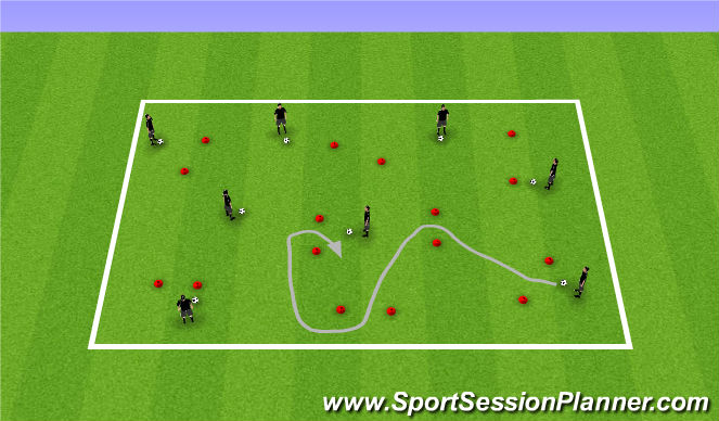 Football/Soccer Session Plan Drill (Colour): T1: Dribbling gates