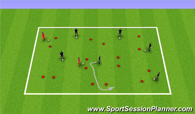 Football/Soccer Session Plan Drill (Colour): T2: Attacking gates