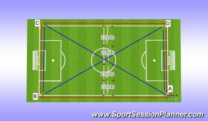 Football/Soccer Session Plan Drill (Colour): Aerobic & Anaerobic levels
