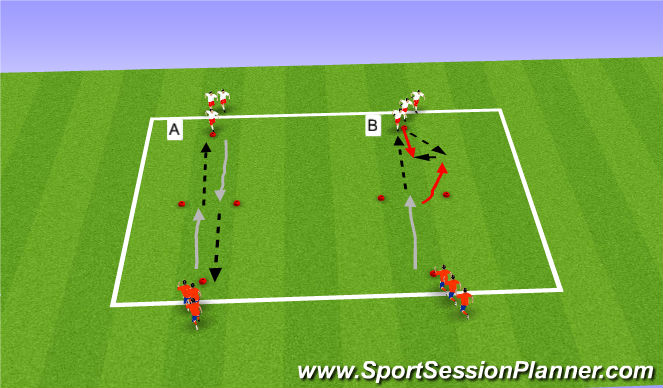 Football/Soccer Session Plan Drill (Colour): Passsing and Receiving