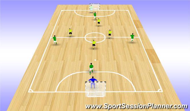 Futsal Session Plan Drill (Colour): SSG