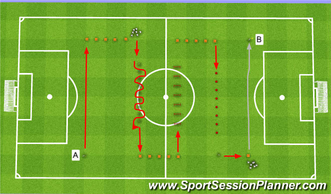 Football/Soccer Session Plan Drill (Colour): Open trial warm up