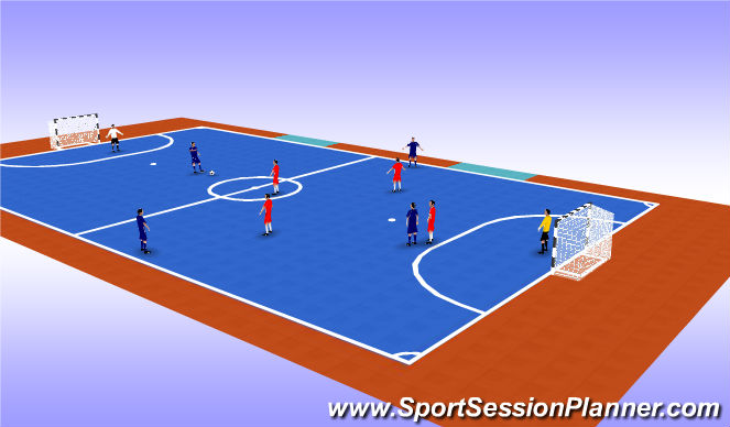 Futsal Session Plan Drill (Colour): Game