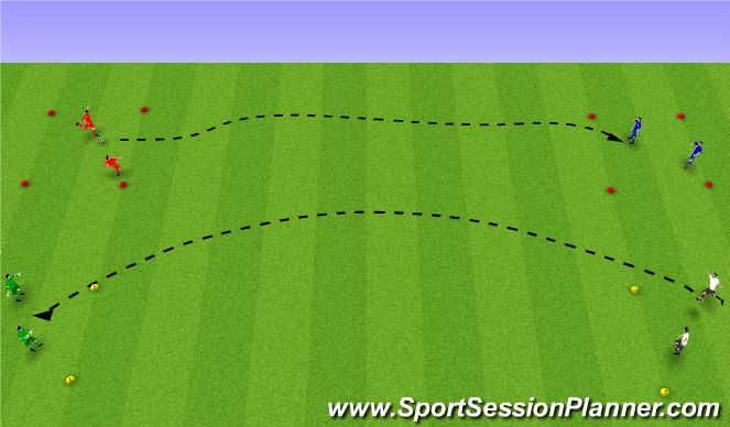 Football/Soccer Session Plan Drill (Colour): Tækni þjálfun: