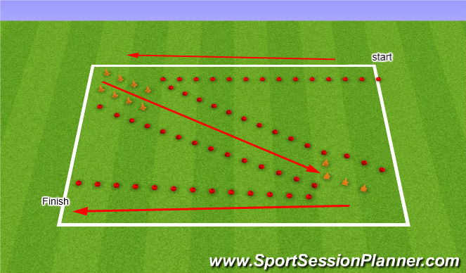 Football/Soccer Session Plan Drill (Colour): Grand Prix