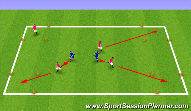 Football/Soccer Session Plan Drill (Colour): Fundamental movement warm up
