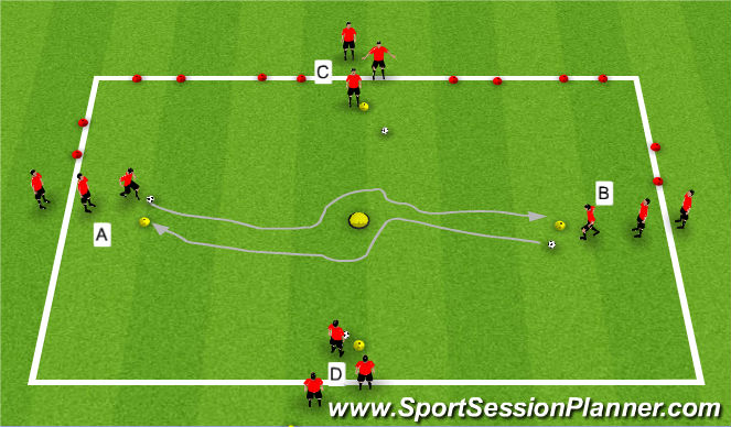 Football/Soccer Session Plan Drill (Colour): 1v1 Unopposed