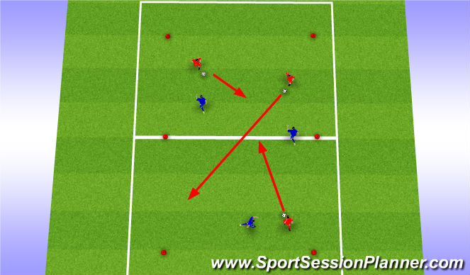 Football/Soccer Session Plan Drill (Colour): 1v1 line game