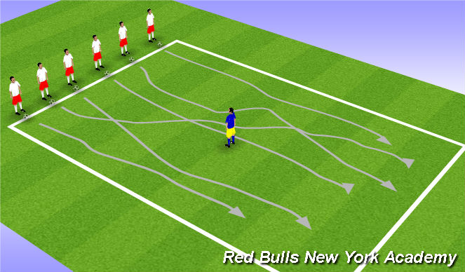 Football/Soccer Session Plan Drill (Colour): Main Theme (1)