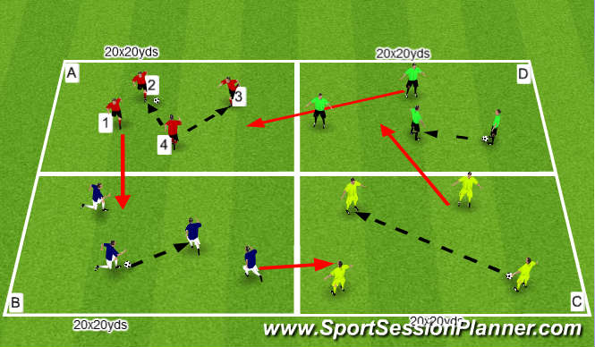 Football/Soccer Session Plan Drill (Colour): 'Pressing the play'