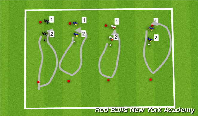Football/Soccer Session Plan Drill (Colour): Main Activity part 1, unopposed