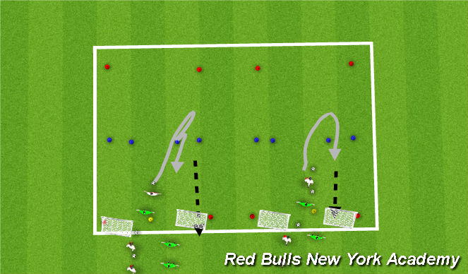 Football/Soccer Session Plan Drill (Colour): main activity part 2 , opposed
