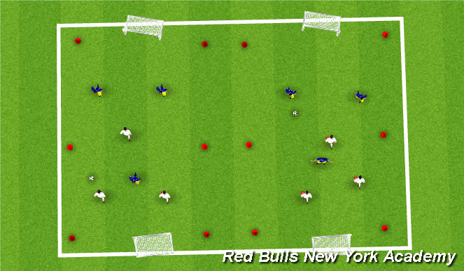 Football/Soccer Session Plan Drill (Colour): conditioned game, free play