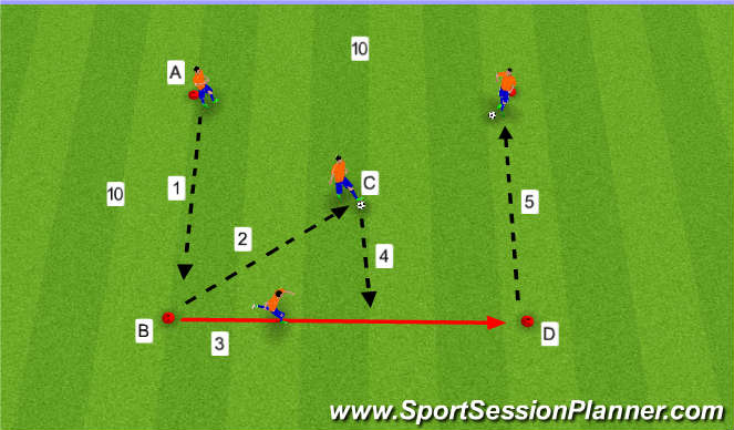 Football/Soccer Session Plan Drill (Colour): 1-2 Passing Activity 2