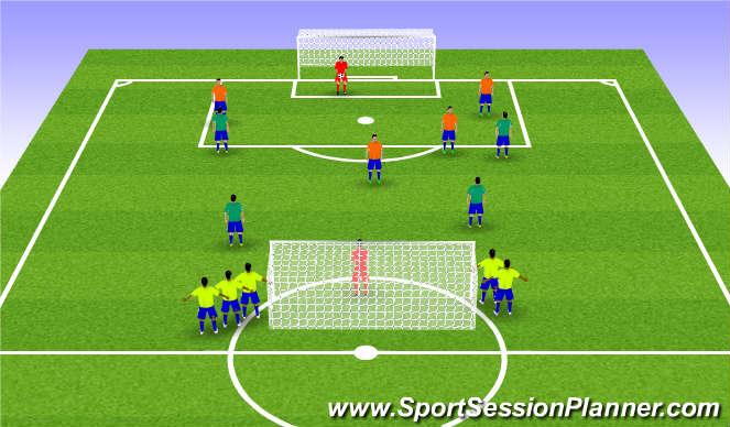 Football/Soccer Session Plan Drill (Colour): 5 v 5