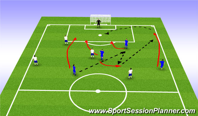 Football/Soccer Session Plan Drill (Colour): Finishing Competition