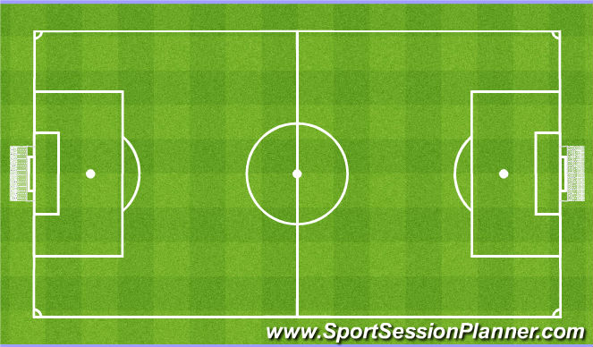 Football/Soccer Session Plan Drill (Colour): Trening
