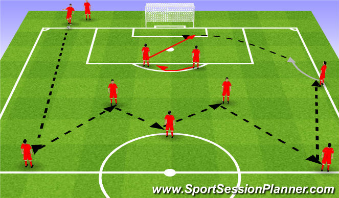Football/Soccer Session Plan Drill (Colour): Passing combo. Podania i strzał