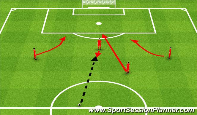 Football/Soccer Session Plan Drill (Colour): Playing direct. Długa piłka.