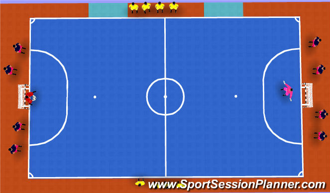 Futsal Session Plan Drill (Colour): Quick to Counter