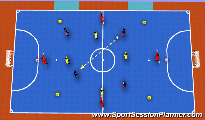 Futsal Session Plan Drill (Colour): 4v4 with 4 support players