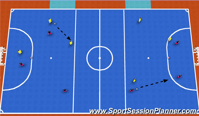 Futsal Session Plan Drill (Colour): Line Ball